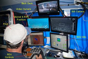 View of ROV control station with all of the pieces labeled