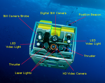 A front view of the Mohawk ROV with parts labeled