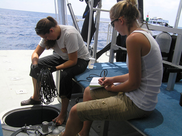 Two researchers lowering a black cable through an opening in the deck of the boat.  The cable is attached to a temperature and salinity probe.