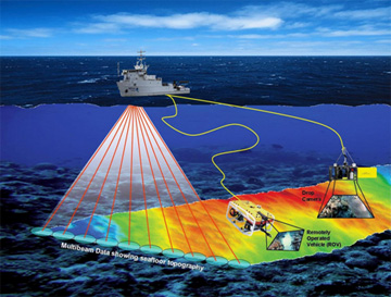 Graphic image of a ship using sonar to map the seafloor.